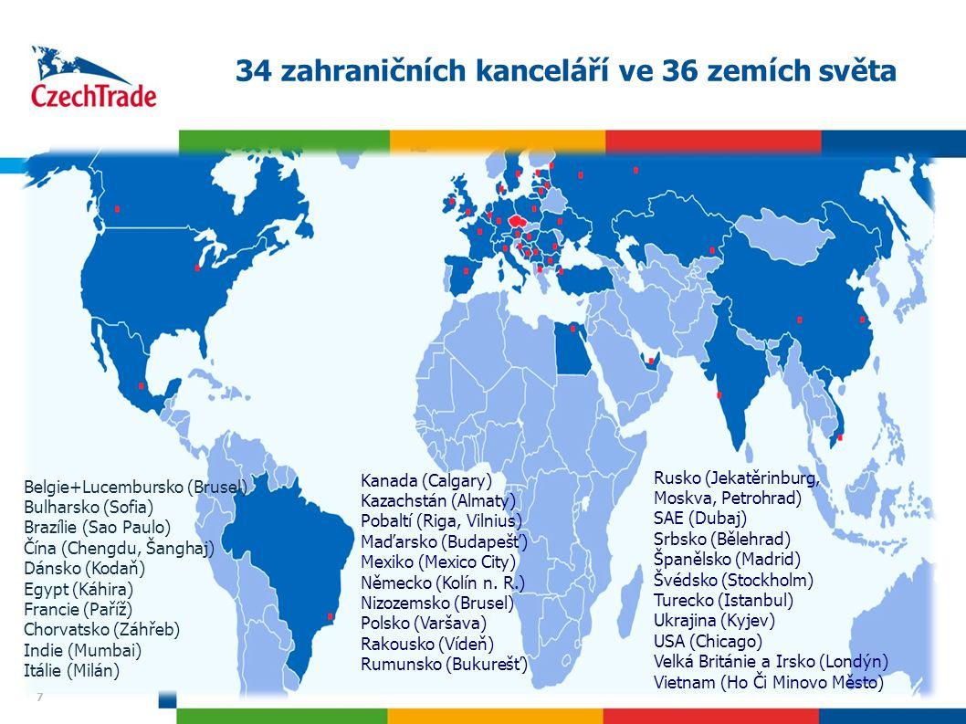 7 34 zahraničních kanceláří ve 36 zemích světa 7 Belgie+Lucembursko (Brusel) Bulharsko (Sofia) Brazílie (Sao Paulo) Čína (Chengdu, Šanghaj) Dánsko (Ko