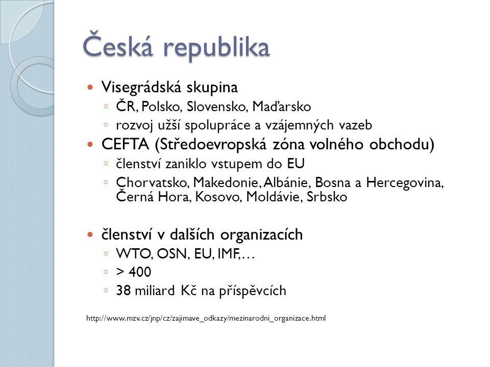 Česká republika Visegrádská skupina ◦ ČR, Polsko, Slovensko, Maďarsko ◦ rozvoj užší spolupráce a vzájemných vazeb CEFTA (Středoevropská zóna volného o
