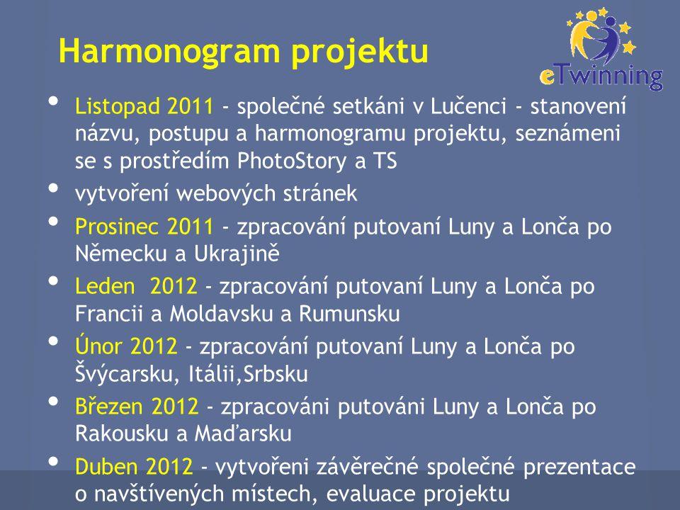 Harmonogram projektu Listopad 2011 - společné setkáni v Lučenci - stanovení názvu, postupu a harmonogramu projektu, seznámeni se s prostředím PhotoStory a TS vytvoření webových stránek Prosinec 2011 - zpracování putovaní Luny a Lonča po Německu a Ukrajině Leden 2012 - zpracování putovaní Luny a Lonča po Francii a Moldavsku a Rumunsku Únor 2012 - zpracování putovaní Luny a Lonča po Švýcarsku, Itálii,Srbsku Březen 2012 - zpracováni putováni Luny a Lonča po Rakousku a Maďarsku Duben 2012 - vytvořeni závěrečné společné prezentace o navštívených místech, evaluace projektu