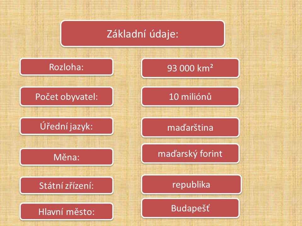 Státní zřízení: Hlavní město: 10 miliónů maďarský forint maďarština republika Měna: Rozloha: Počet obyvatel: Úřední jazyk: 93 000 km² Základní údaje: