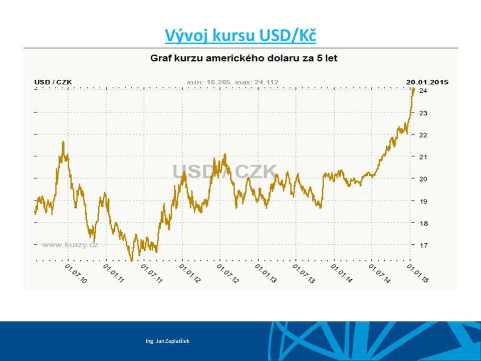 Ing. Jan Zaplatílek Vývoj kursu USD/Kč