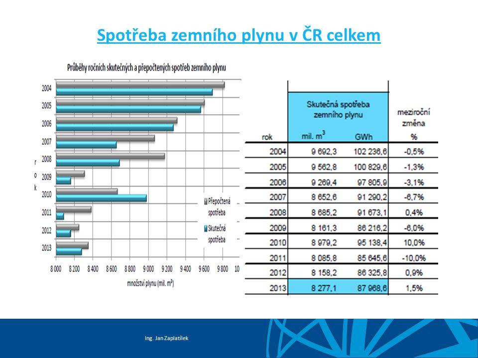 Ing. Jan Zaplatílek Spotřeba zemního plynu v ČR celkem