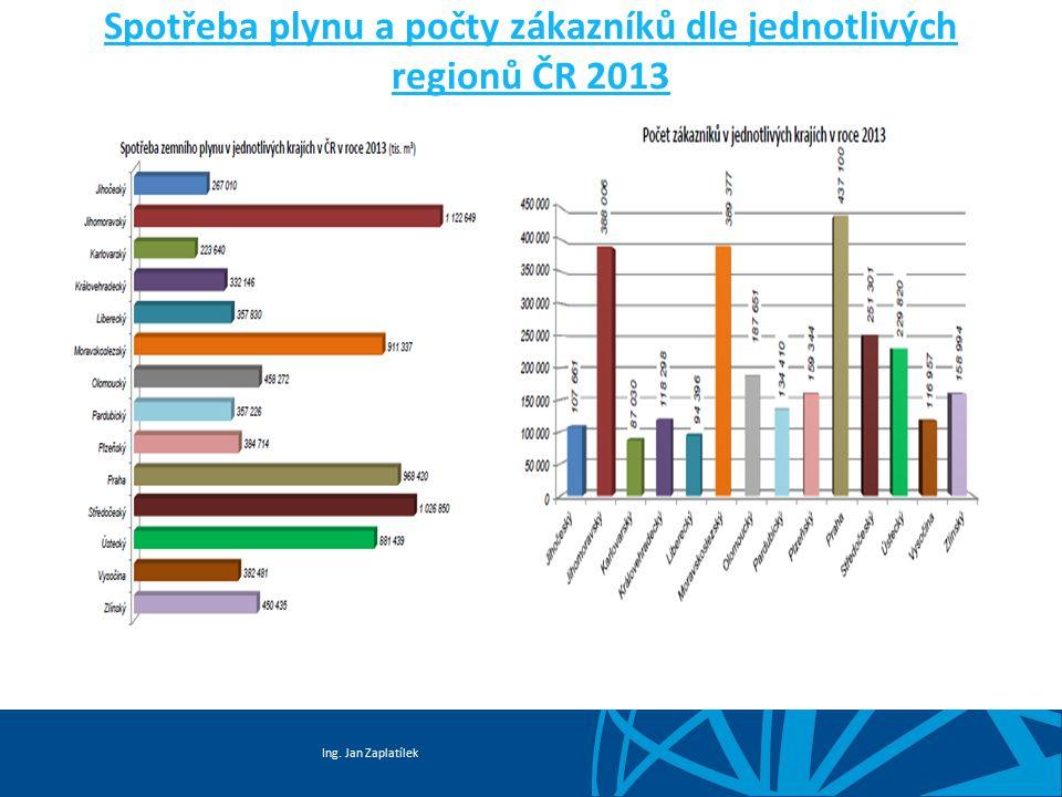 Ing. Jan Zaplatílek Spotřeba plynu a počty zákazníků dle jednotlivých regionů ČR 2013