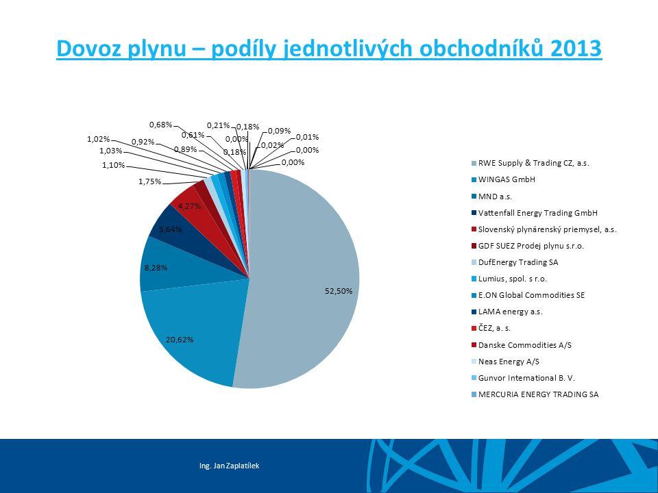 Ing. Jan Zaplatílek Dovoz plynu – podíly jednotlivých obchodníků 2013
