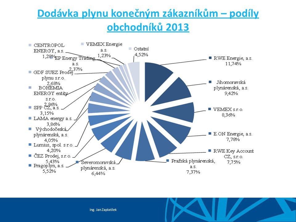 Ing. Jan Zaplatílek Dodávka plynu konečným zákazníkům – podíly obchodníků 2013 2013