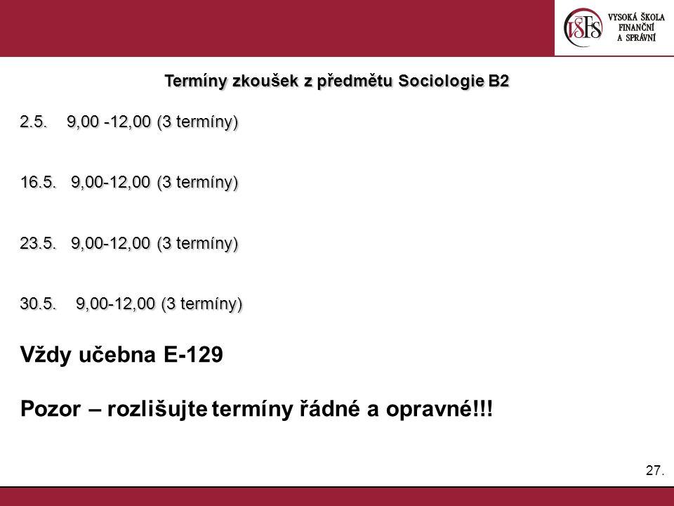 27. Termíny zkoušek z předmětu Sociologie B2 2.5. 9,00 -12,00 (3 termíny) 16.5. 9,00-12,00 (3 termíny) 23.5. 9,00-12,00 (3 termíny) 30.5. 9,00-12,00 (