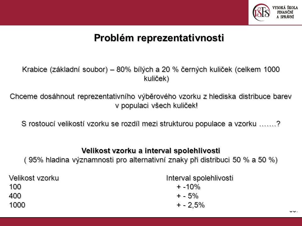33. Problém reprezentativnosti Problém reprezentativnosti Krabice (základní soubor) – 80% bílých a 20 % černých kuliček (celkem 1000 kuliček) Chceme d