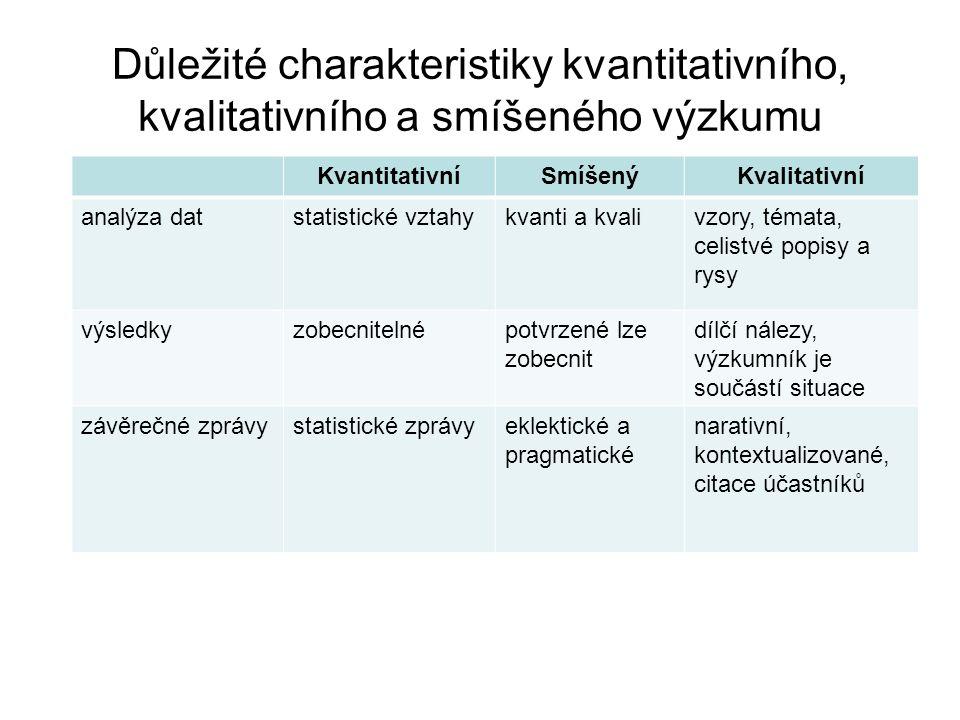 Důležité charakteristiky kvantitativního, kvalitativního a smíšeného výzkumu KvantitativníSmíšenýKvalitativní analýza datstatistické vztahykvanti a kv