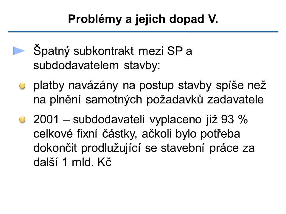 Problémy a jejich dopad V.
