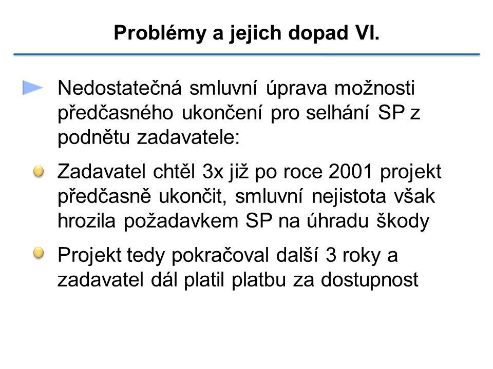 Problémy a jejich dopad VI.