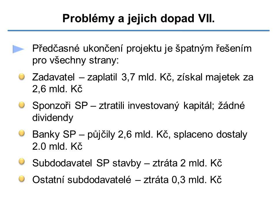 Problémy a jejich dopad VII.