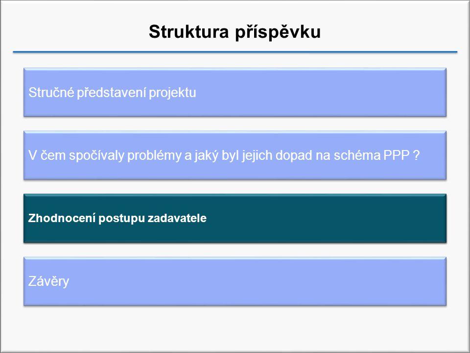 Struktura příspěvku Zhodnocení postupu zadavatele Závěry Stručné představení projektu V čem spočívaly problémy a jaký byl jejich dopad na schéma PPP .