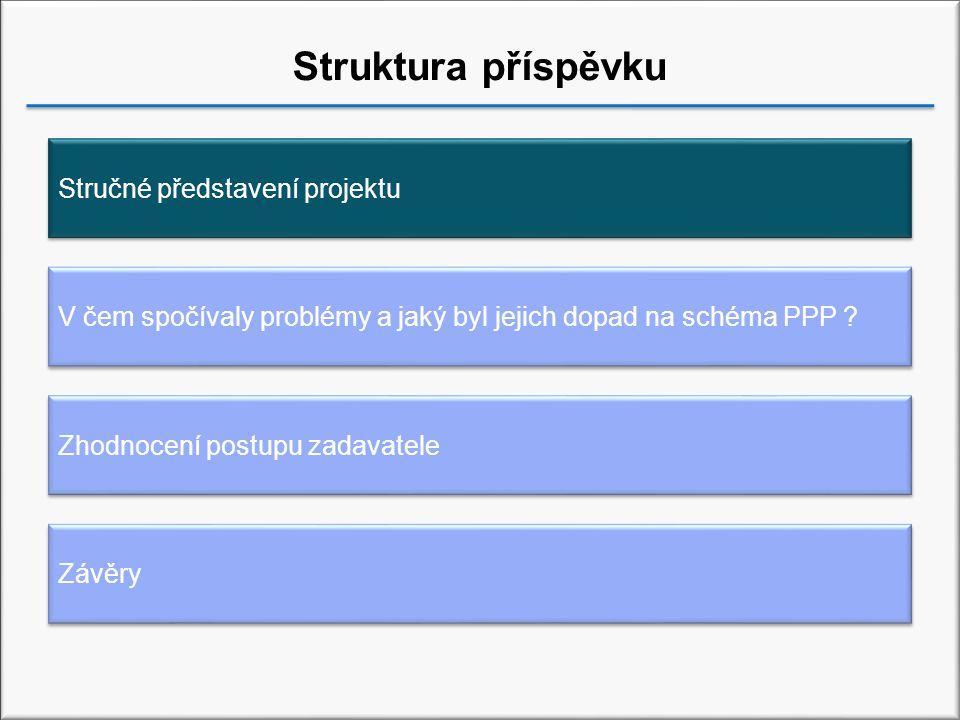 Struktura příspěvku Zhodnocení postupu zadavatele Závěry V čem spočívaly problémy a jaký byl jejich dopad na schéma PPP .