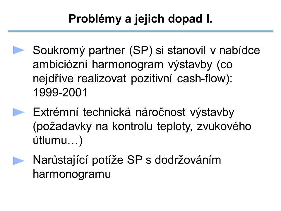 Problémy a jejich dopad I.