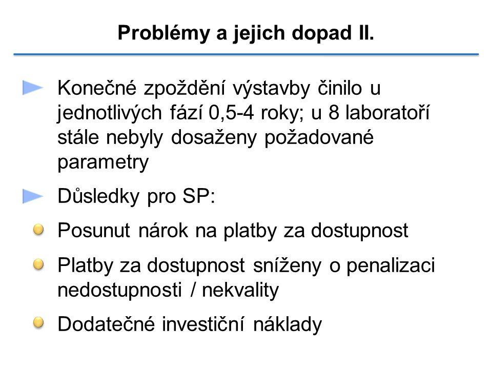 Problémy a jejich dopad II.