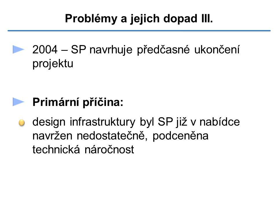 Problémy a jejich dopad III.