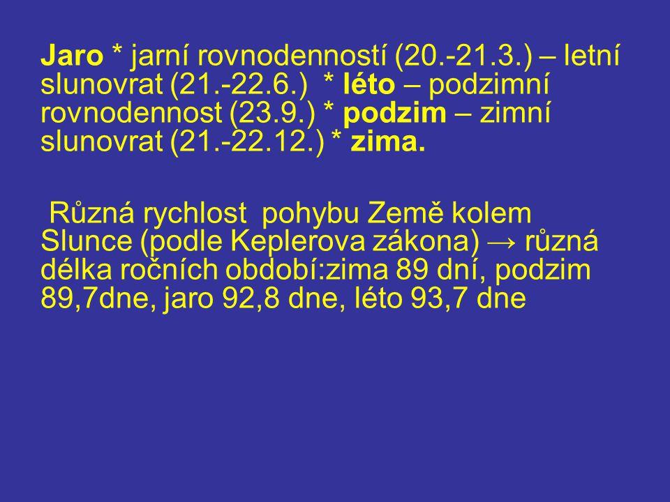 Jaro * jarní rovnodenností (20.-21.3.) – letní slunovrat (21.-22.6.) * léto – podzimní rovnodennost (23.9.) * podzim – zimní slunovrat (21.-22.12.) *