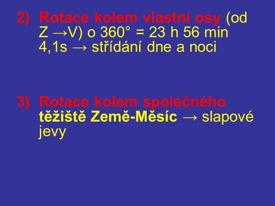 2)Rotace kolem vlastní osy (od Z →V) o 360° = 23 h 56 min 4,1s → střídání dne a noci 3)Rotace kolem společného těžiště Země-Měsíc → slapové jevy