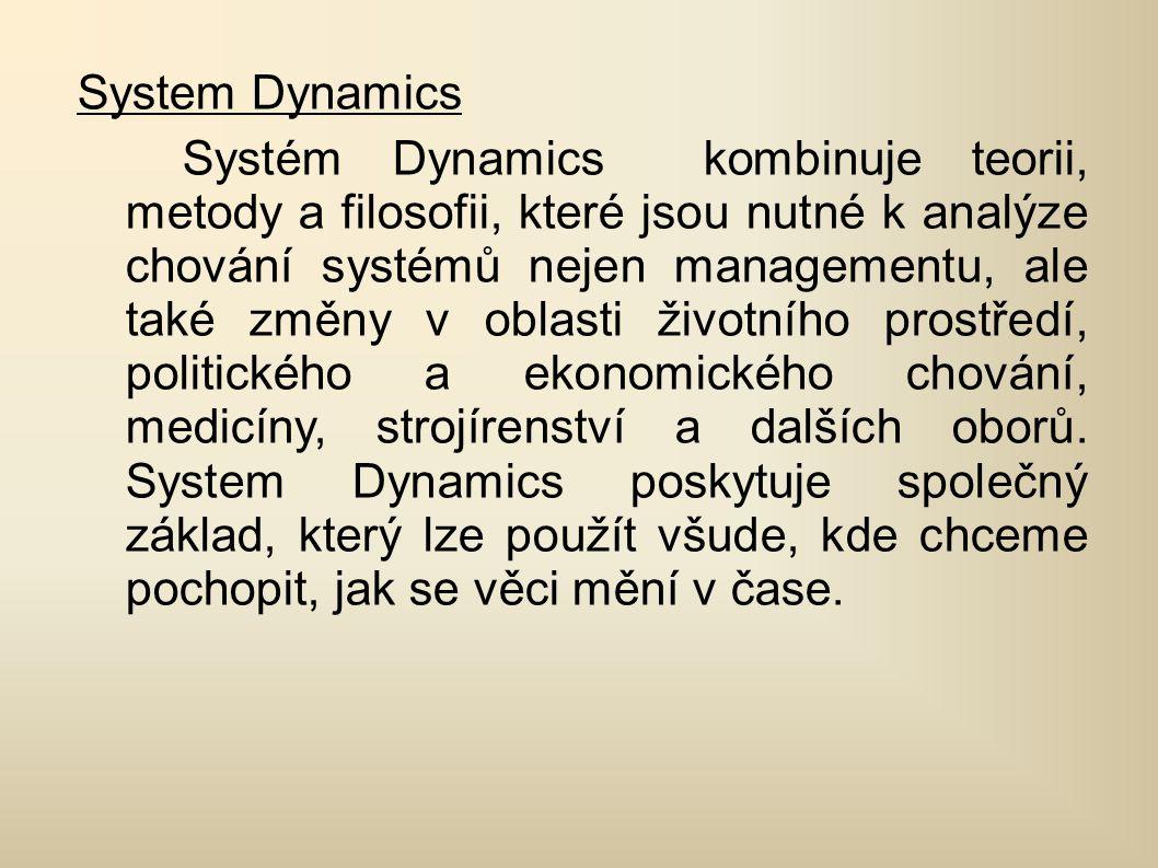 System Dynamics Systém Dynamics kombinuje teorii, metody a filosofii, které jsou nutné k analýze chování systémů nejen managementu, ale také změny v oblasti životního prostředí, politického a ekonomického chování, medicíny, strojírenství a dalších oborů.