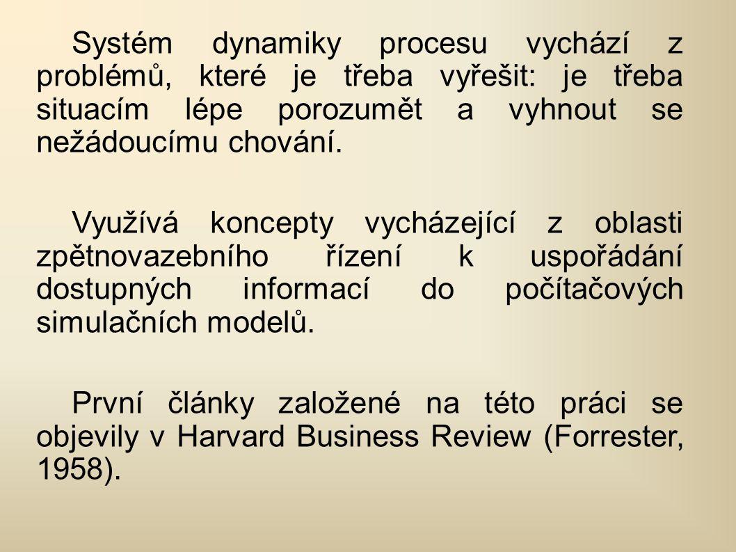 Systém dynamiky procesu vychází z problémů, které je třeba vyřešit: je třeba situacím lépe porozumět a vyhnout se nežádoucímu chování. Využívá koncept