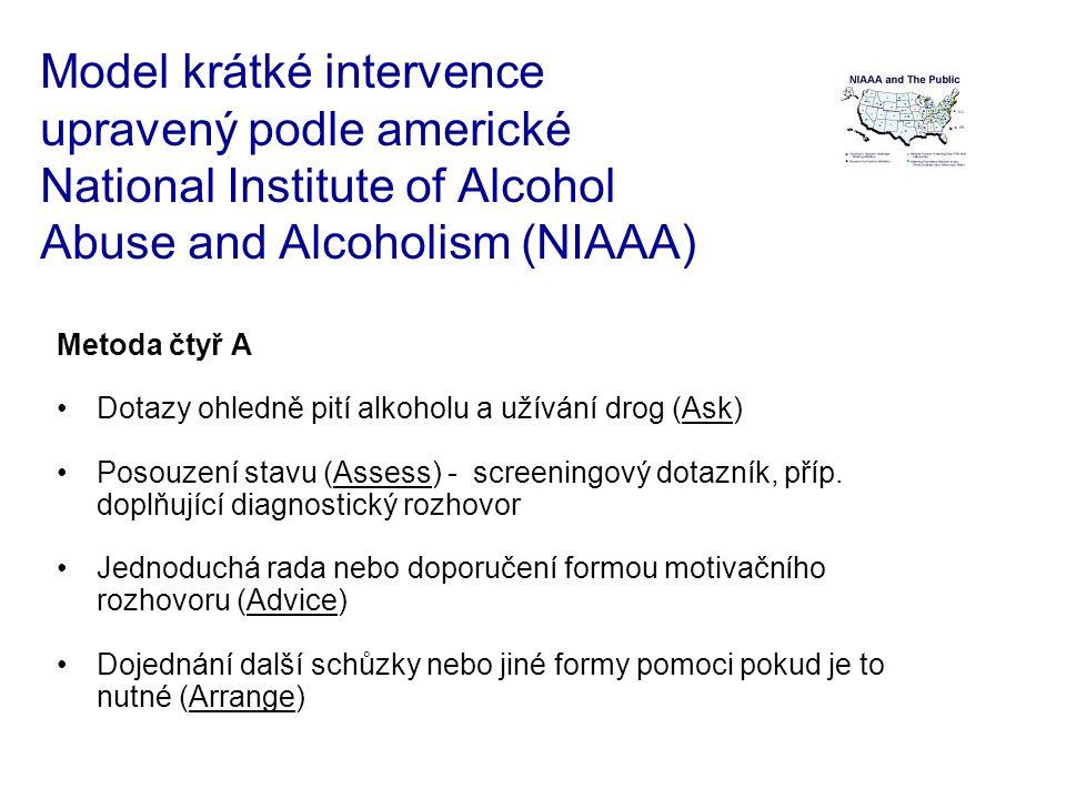 Model krátké intervence upravený podle americké National Institute of Alcohol Abuse and Alcoholism (NIAAA) Metoda čtyř A Dotazy ohledně pití alkoholu