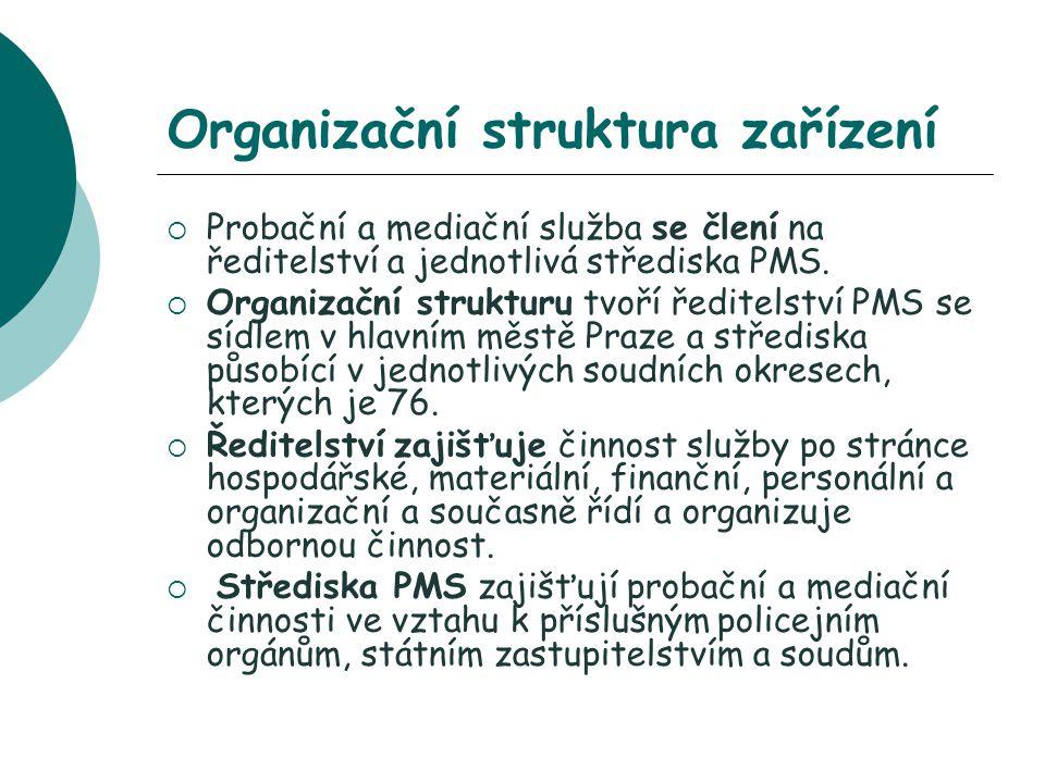 Personální a prostorové vybavení  Celkový počet pracovníků PMS v ČR k 31.12.2006 bylo 304.