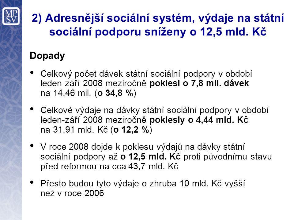 2) Adresnější sociální systém, výdaje na státní sociální podporu sníženy o 12,5 mld.