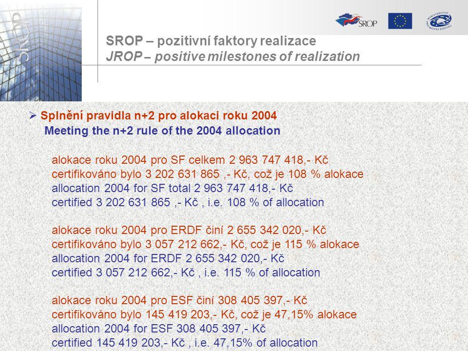 SROP – pozitivní faktory realizace JROP – positive milestones of realization  Splnění pravidla n+2 pro alokaci roku 2004 Meeting the n+2 rule of the