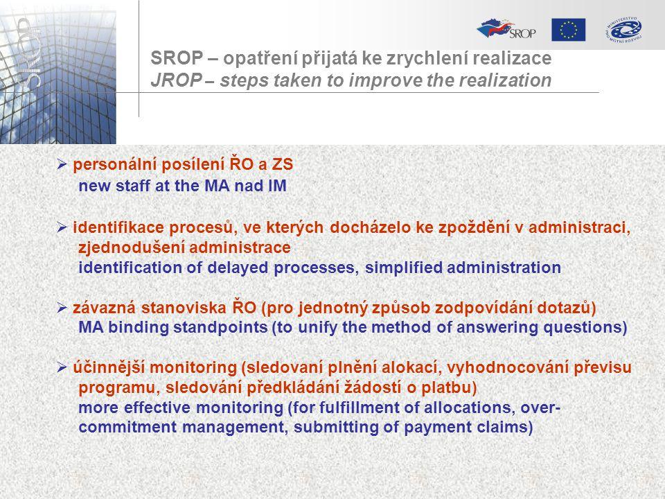  personální posílení ŘO a ZS new staff at the MA nad IM  identifikace procesů, ve kterých docházelo ke zpoždění v administraci, zjednodušení adminis