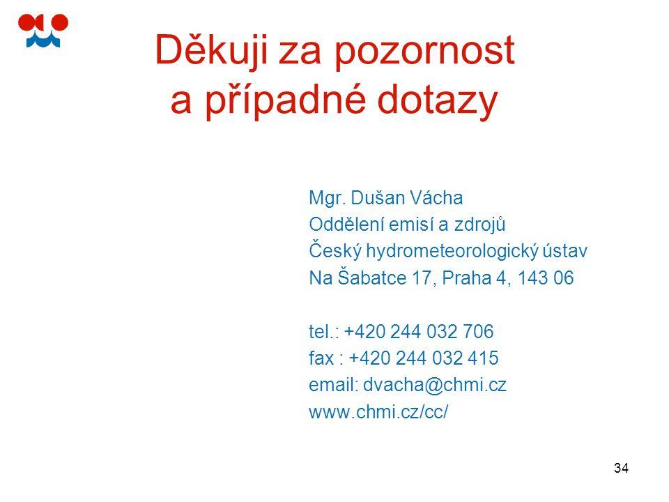 34 Děkuji za pozornost a případné dotazy Mgr. Dušan Vácha Oddělení emisí a zdrojů Český hydrometeorologický ústav Na Šabatce 17, Praha 4, 143 06 tel.: