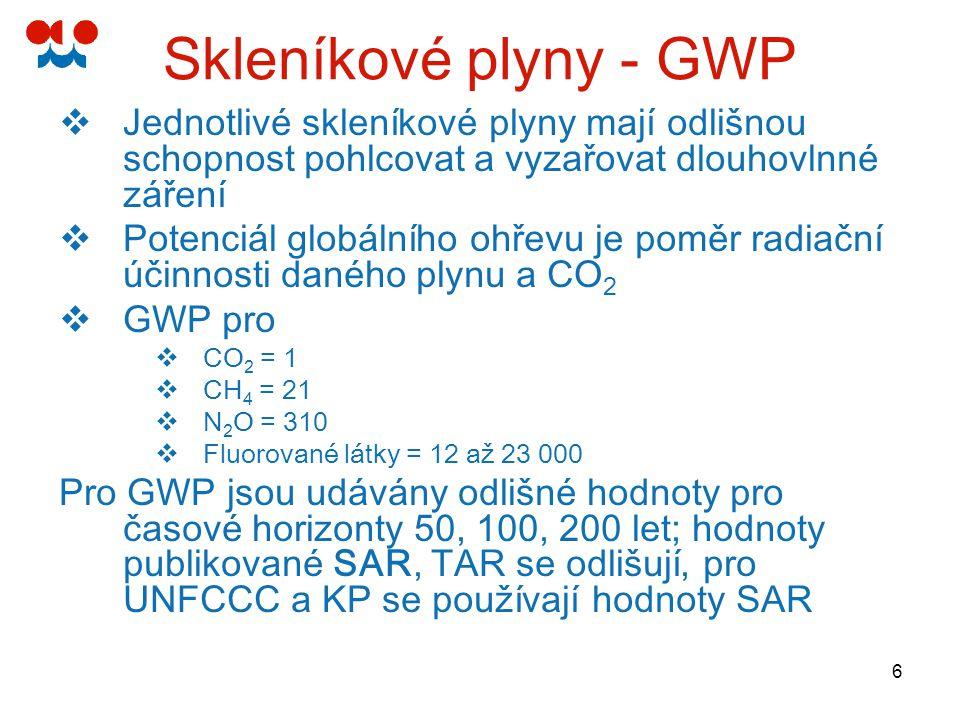 6 Skleníkové plyny - GWP  Jednotlivé skleníkové plyny mají odlišnou schopnost pohlcovat a vyzařovat dlouhovlnné záření  Potenciál globálního ohřevu