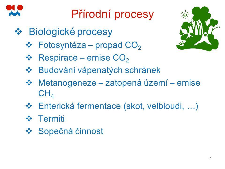8 Přírodní procesy  Fyzikální procesy  oxidace (spalování – požáry) – zdroj CO 2 ; oxidace CH 4 v atmosféře – zdroj CO 2 a propad CH 4  Geologické procesy  Dlouhodobé uložení C (uhlí, ropa, vápenec)