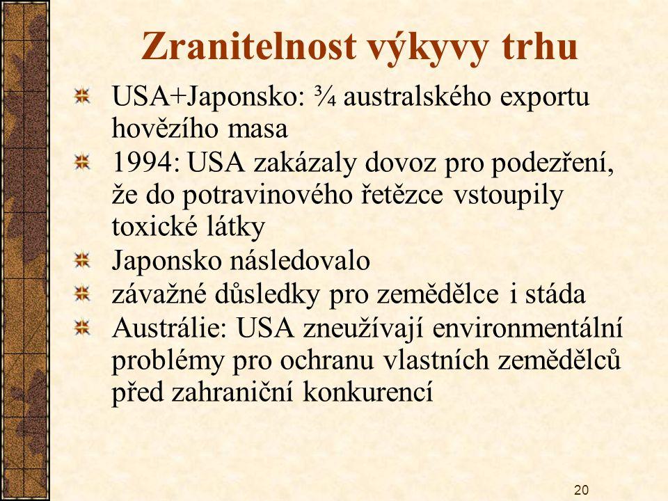 20 Zranitelnost výkyvy trhu USA+Japonsko: ¾ australského exportu hovězího masa 1994: USA zakázaly dovoz pro podezření, že do potravinového řetězce vstoupily toxické látky Japonsko následovalo závažné důsledky pro zemědělce i stáda Austrálie: USA zneužívají environmentální problémy pro ochranu vlastních zemědělců před zahraniční konkurencí