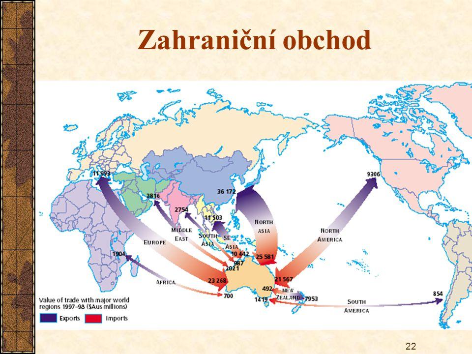 22 Zahraniční obchod