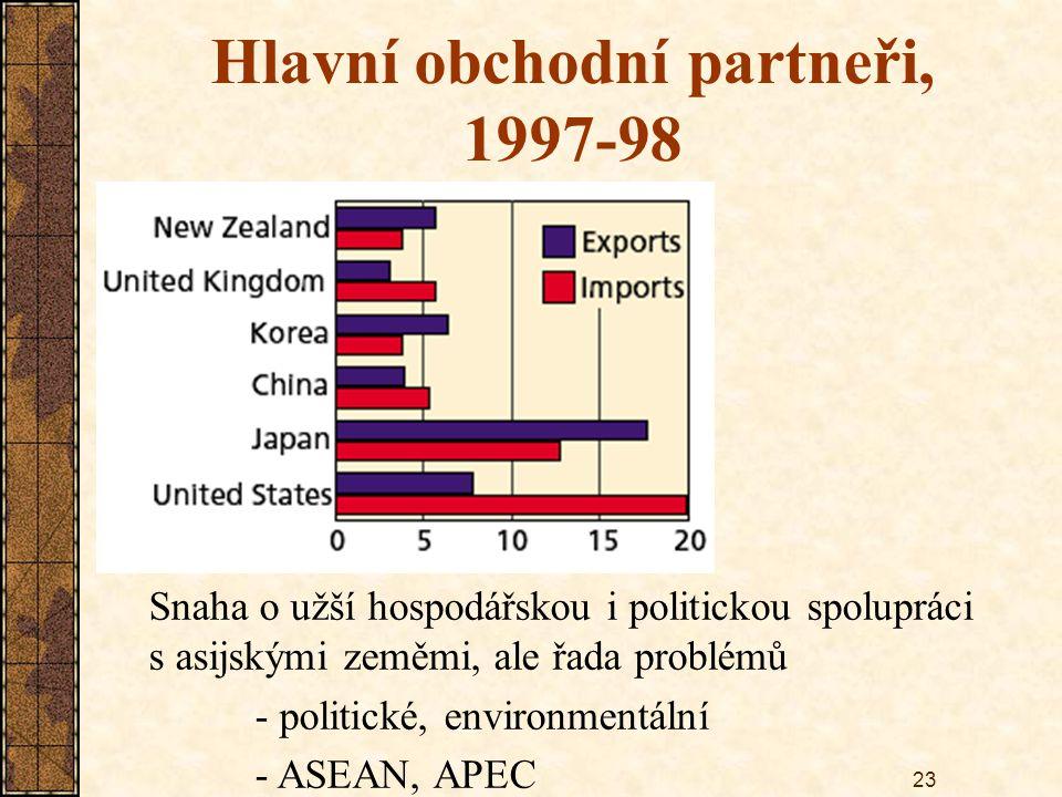 23 Hlavní obchodní partneři, 1997-98 Snaha o užší hospodářskou i politickou spolupráci s asijskými zeměmi, ale řada problémů - politické, environmentální - ASEAN, APEC