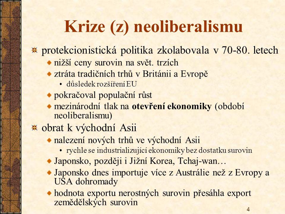 4 Krize (z) neoliberalismu protekcionistická politika zkolabovala v 70-80.