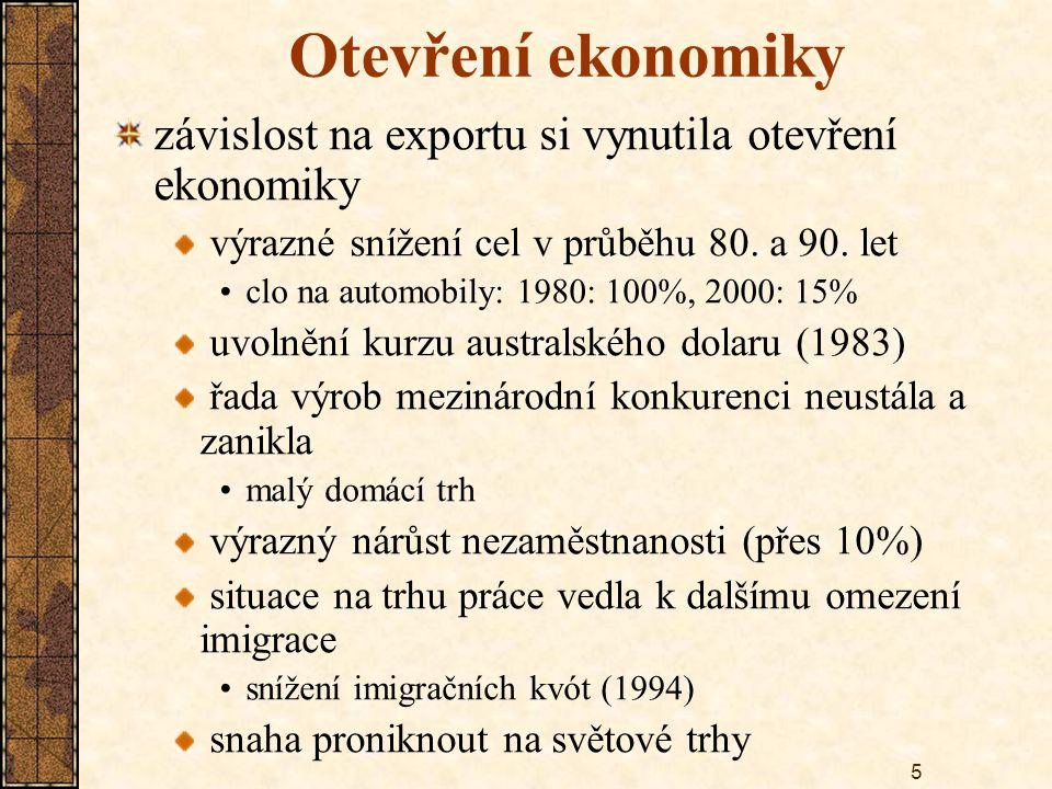 5 Otevření ekonomiky závislost na exportu si vynutila otevření ekonomiky výrazné snížení cel v průběhu 80.