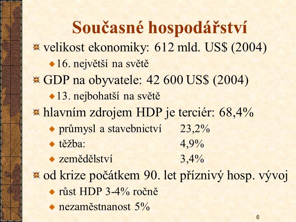 6 Současné hospodářství velikost ekonomiky: 612 mld. US$ (2004) 16. největší na světě GDP na obyvatele: 42 600 US$ (2004) 13. nejbohatší na světě hlav