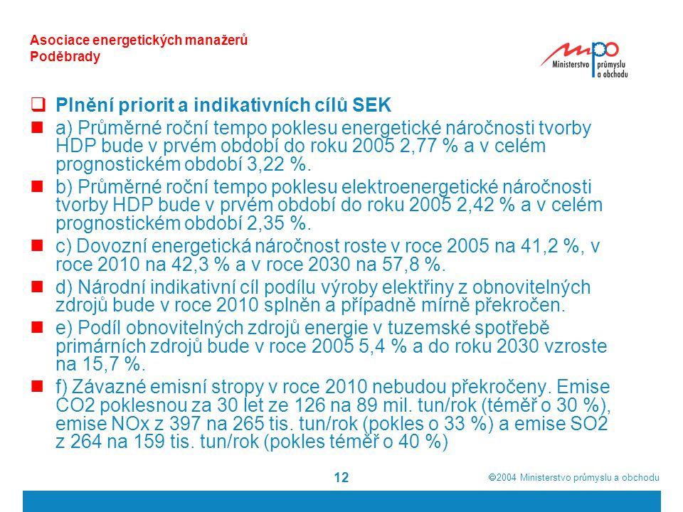  2004  Ministerstvo průmyslu a obchodu 12 Asociace energetických manažerů Poděbrady  Plnění priorit a indikativních cílů SEK a) Průměrné roční tempo poklesu energetické náročnosti tvorby HDP bude v prvém období do roku 2005 2,77 % a v celém prognostickém období 3,22 %.