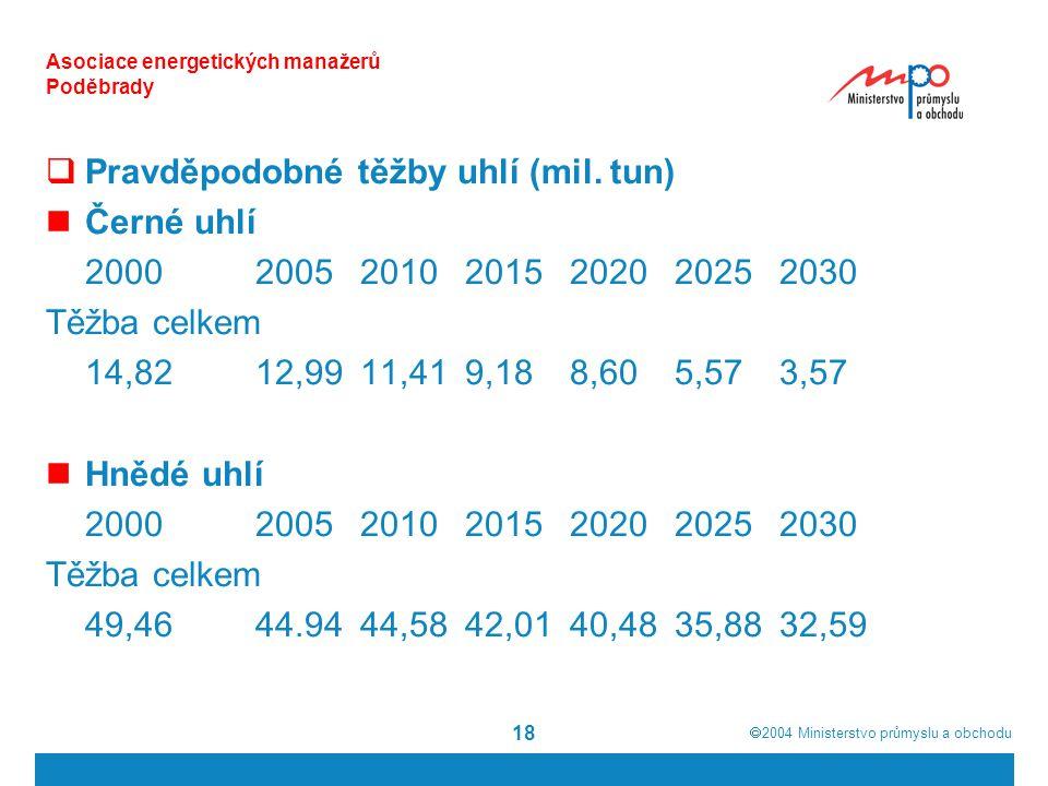  2004  Ministerstvo průmyslu a obchodu 18 Asociace energetických manažerů Poděbrady  Pravděpodobné těžby uhlí (mil.
