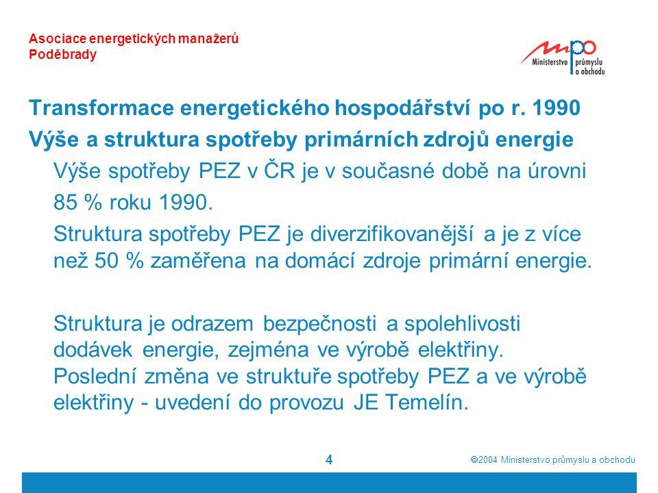  2004  Ministerstvo průmyslu a obchodu 25 Asociace energetických manažerů Poděbrady CÍLE státní energetické koncepce MAXIMALIZACE ENERGETICKÉ EFEKTIVNOSTI Maximalizace efektivnosti při získávání a přeměnách energetických zdrojů Maximalizace zhodnocování energie Maximalizace úspor tepla Maximalizace efektivnosti spotřebičů energie Maximalizace efektivnosti rozvodných soustav Podpora výroby energie z obnovitelných zdrojů energie