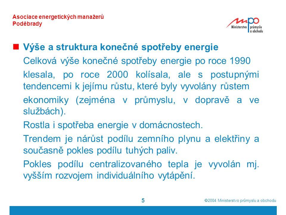  2004  Ministerstvo průmyslu a obchodu 36 Asociace energetických manažerů Poděbrady