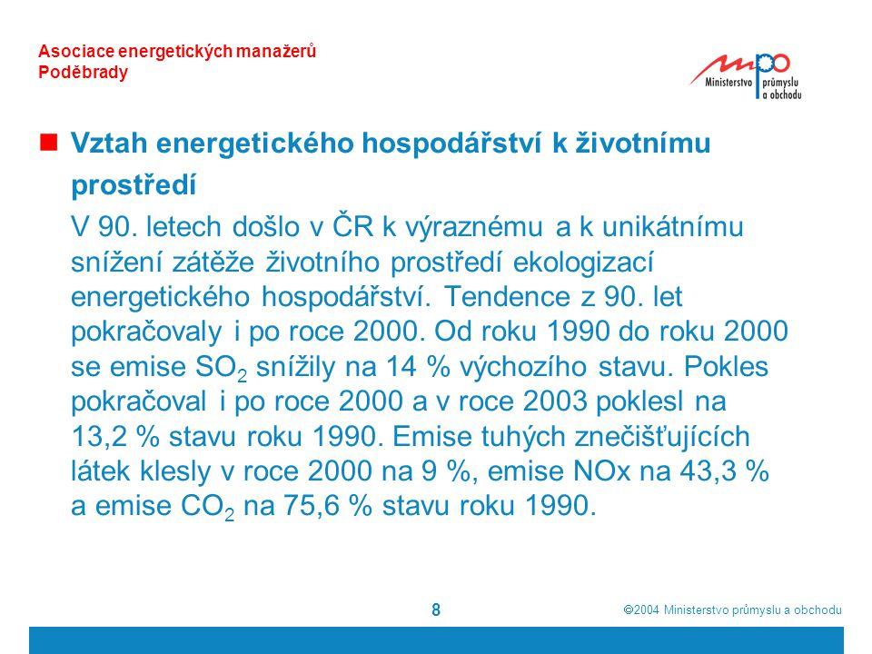  2004  Ministerstvo průmyslu a obchodu 29 Asociace energetických manažerů Poděbrady 10.Autorizace na nové zdroje elektřiny a tepla 11.Řízení energetiky při krizových stavech 12.Strategické energetické rezervy 13.Racionální přehodnocení územních limitů těžby hnědého uhlí 14.Ekologizace daňové soustavy 15.Integrovaný systém ochrany ovzduší 16.Obchodování s emisními kredity u skleníkových plynů