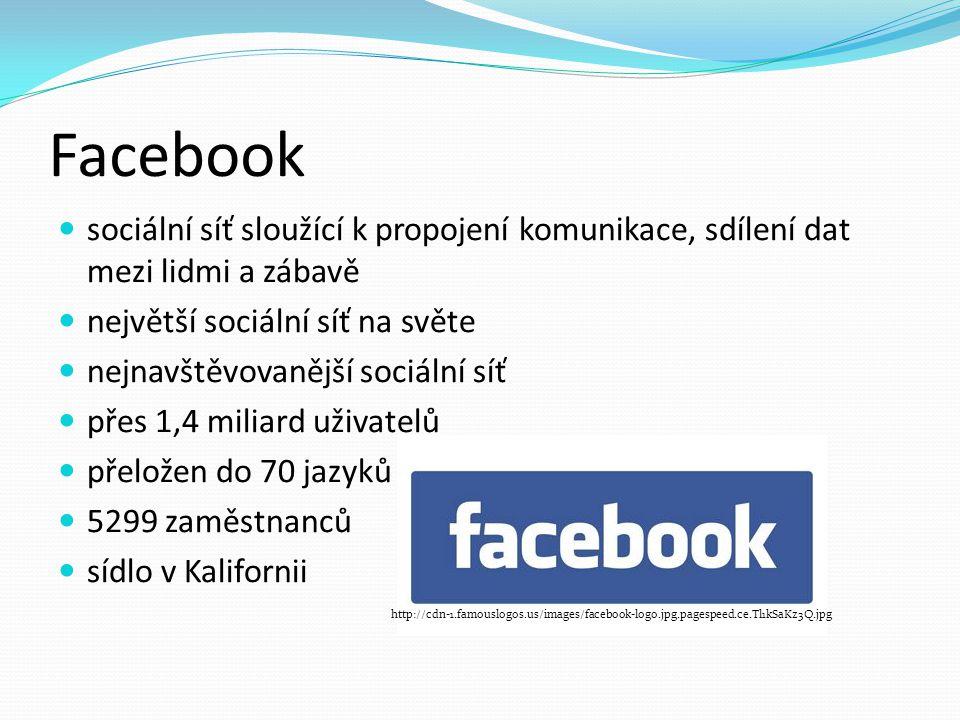 Vznik Facebooku Mark Zuckerberg 1.únor 2004 thefacebook.com ze školních letáků Do roka byl rozšířen i na ostatní univerzity.