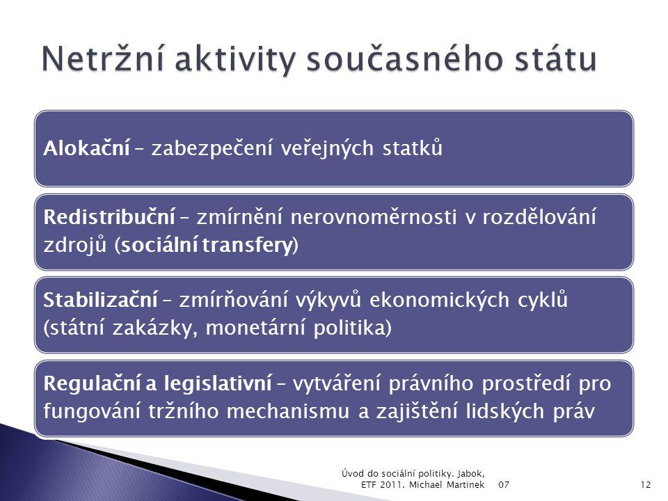 Alokační – zabezpečení veřejných statků Redistribuční – zmírnění nerovnoměrnosti v rozdělování zdrojů (sociální transfery) Stabilizační – zmírňování výkyvů ekonomických cyklů (státní zakázky, monetární politika) Regulační a legislativní – vytváření právního prostředí pro fungování tržního mechanismu a zajištění lidských práv 07 Úvod do sociální politiky.