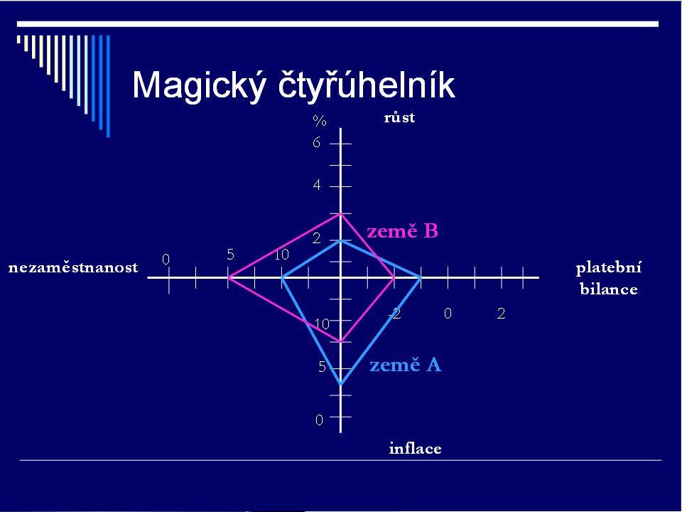 07 Úvod do sociální politiky. Jabok, ETF 2011. Michael Martinek29