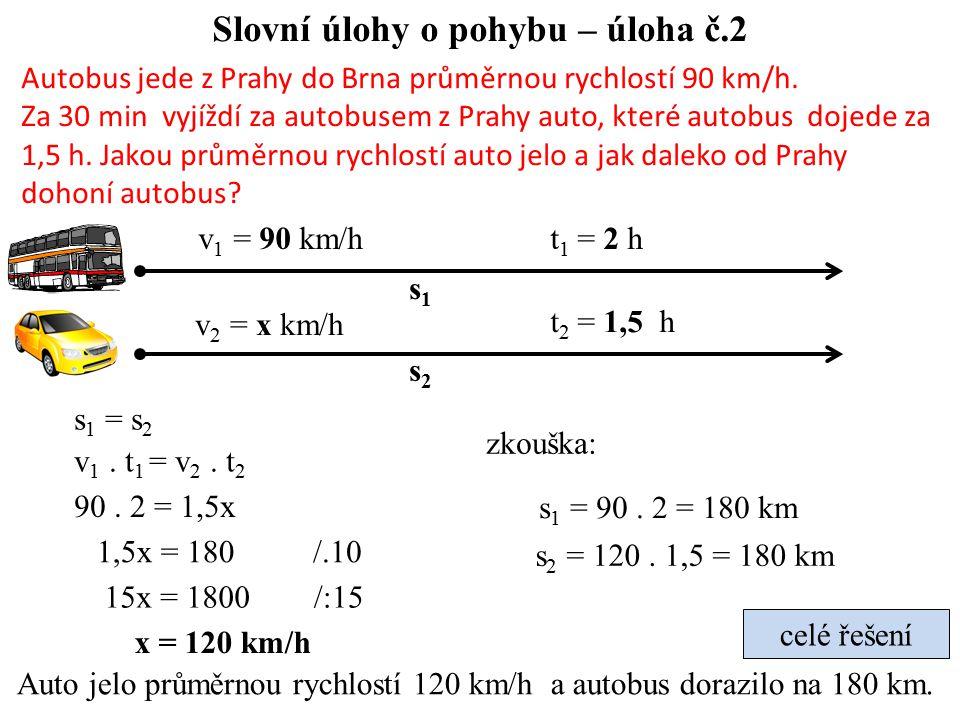 Slovní úlohy o pohybu – úloha č.2 Autobus jede z Prahy do Brna průměrnou rychlostí 90 km/h. Za 30 min vyjíždí za autobusem z Prahy auto, které autobus
