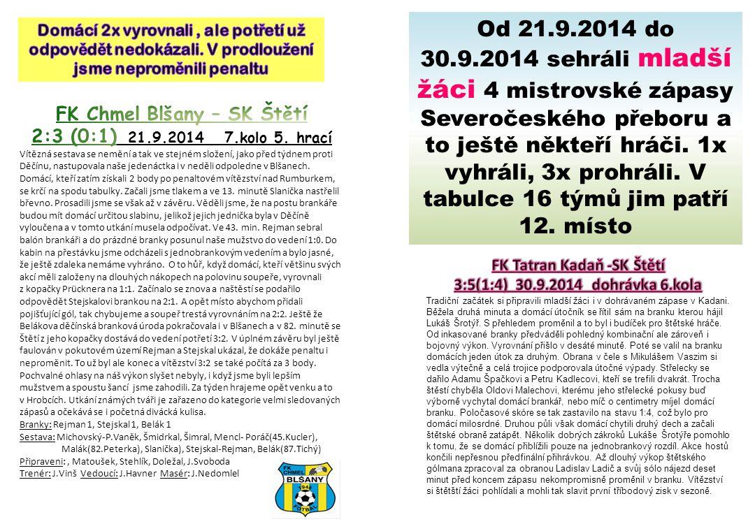 Od 21.9.2014 do 30.9.2014 sehráli mladší žáci 4 mistrovské zápasy Severočeského přeboru a to ještě někteří hráči. 1x vyhráli, 3x prohráli. V tabulce 1