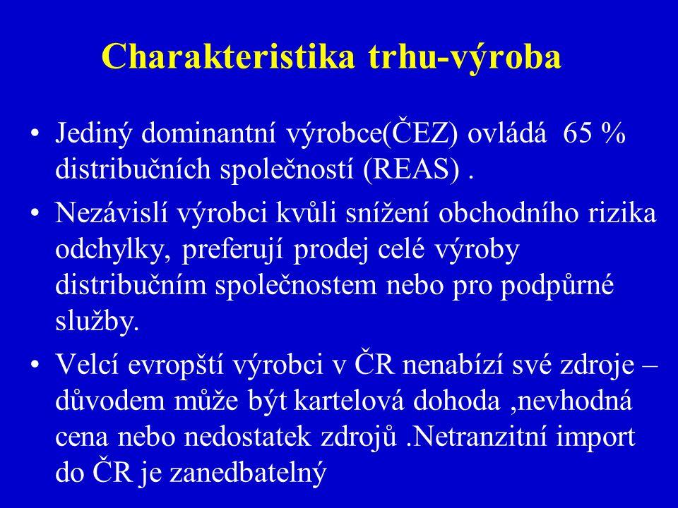Charakteristika trhu-výroba Jediný dominantní výrobce(ČEZ) ovládá 65 % distribučních společností (REAS).