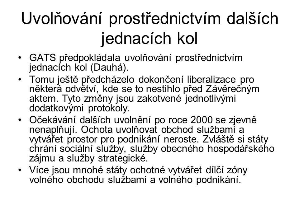 Uvolňování prostřednictvím dalších jednacích kol GATS předpokládala uvolňování prostřednictvím jednacích kol (Dauhá).